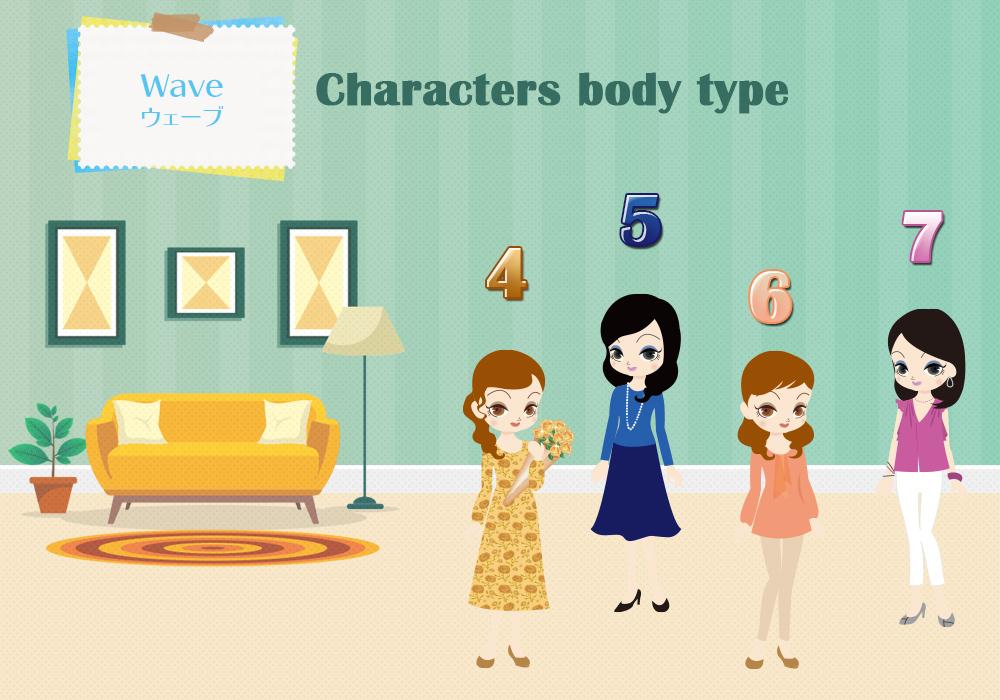 Wave(ウェーブ)・・・下重心で体の厚みが少ない華奢ボディ 骨格診断